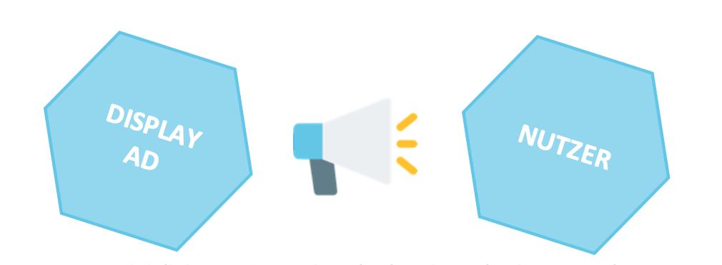 Push-Prinzip von Displayanzeigen