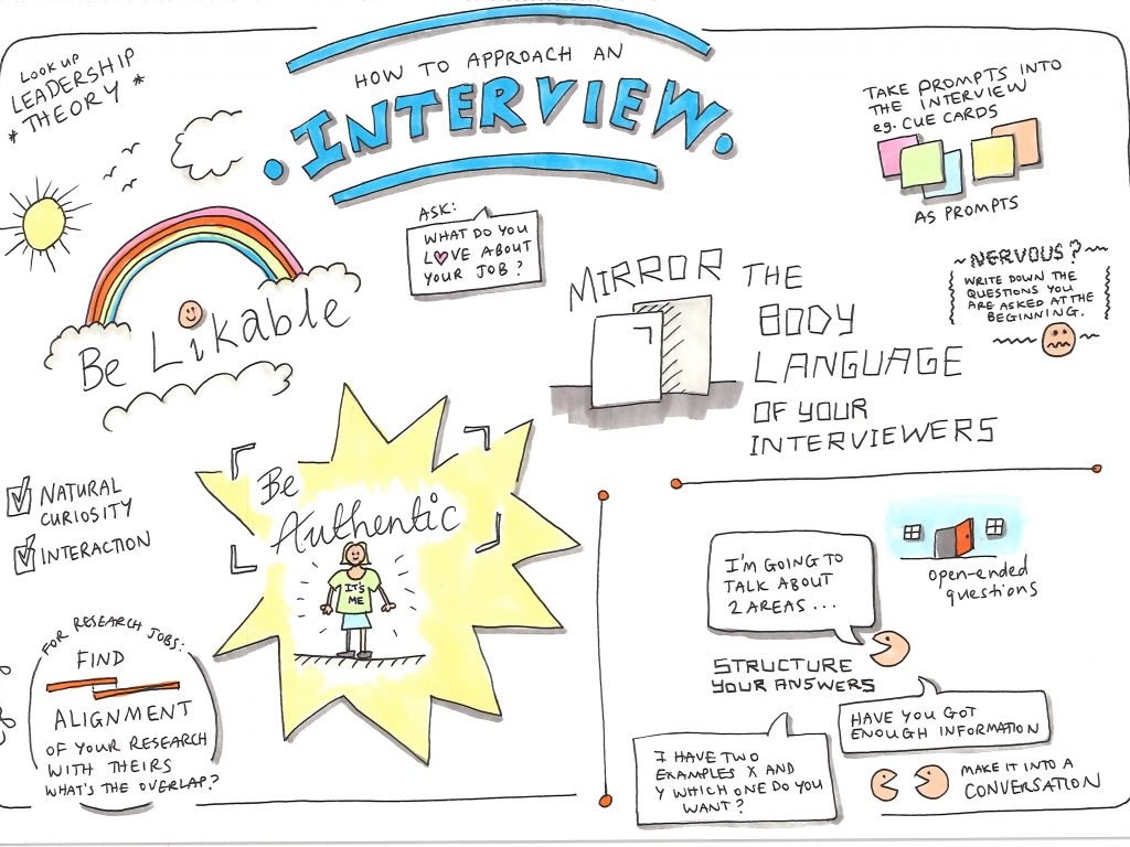 Sketchnoting © Jenny Cham, flickr