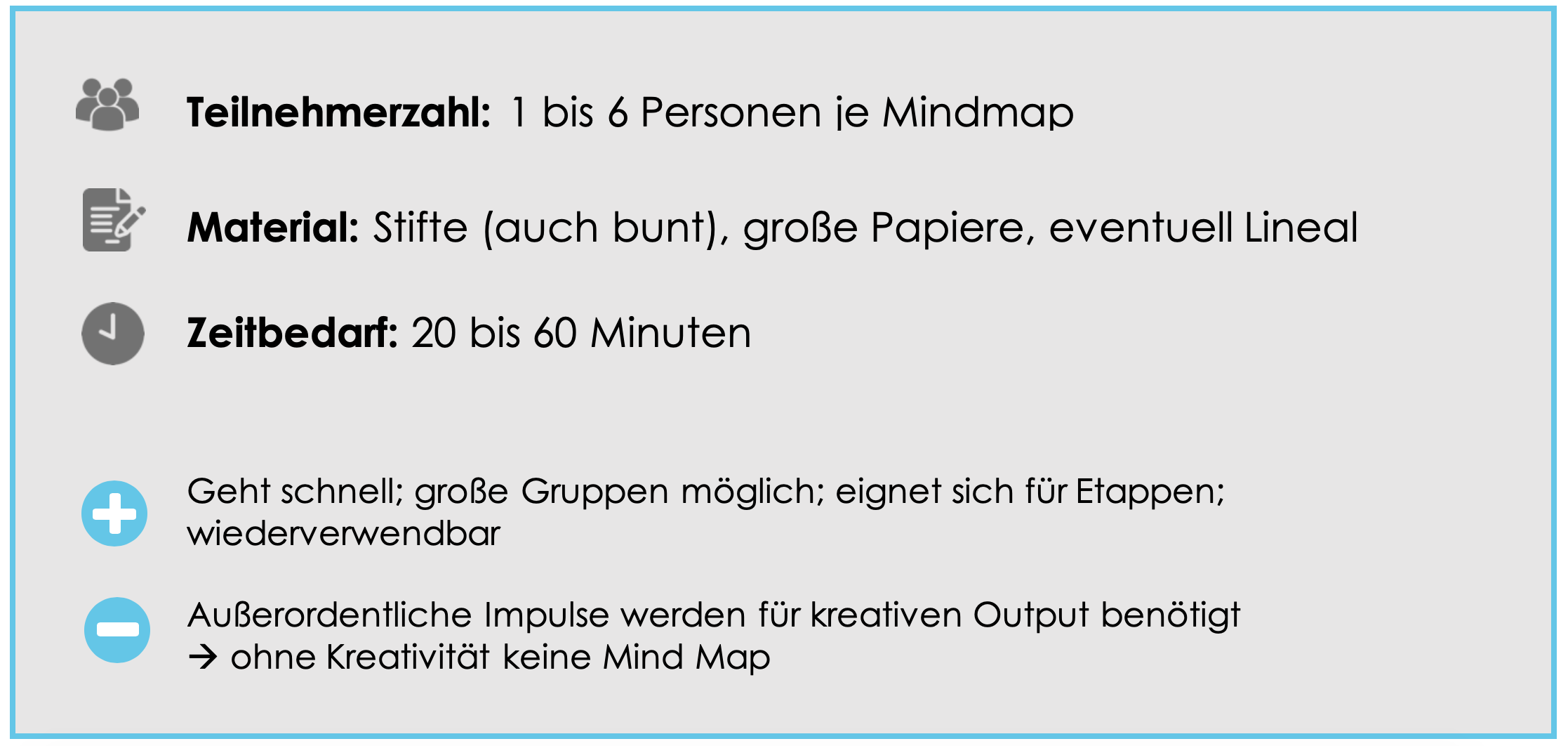 Kreativitätstechnik für Einzelpersonen: Mind Mapping