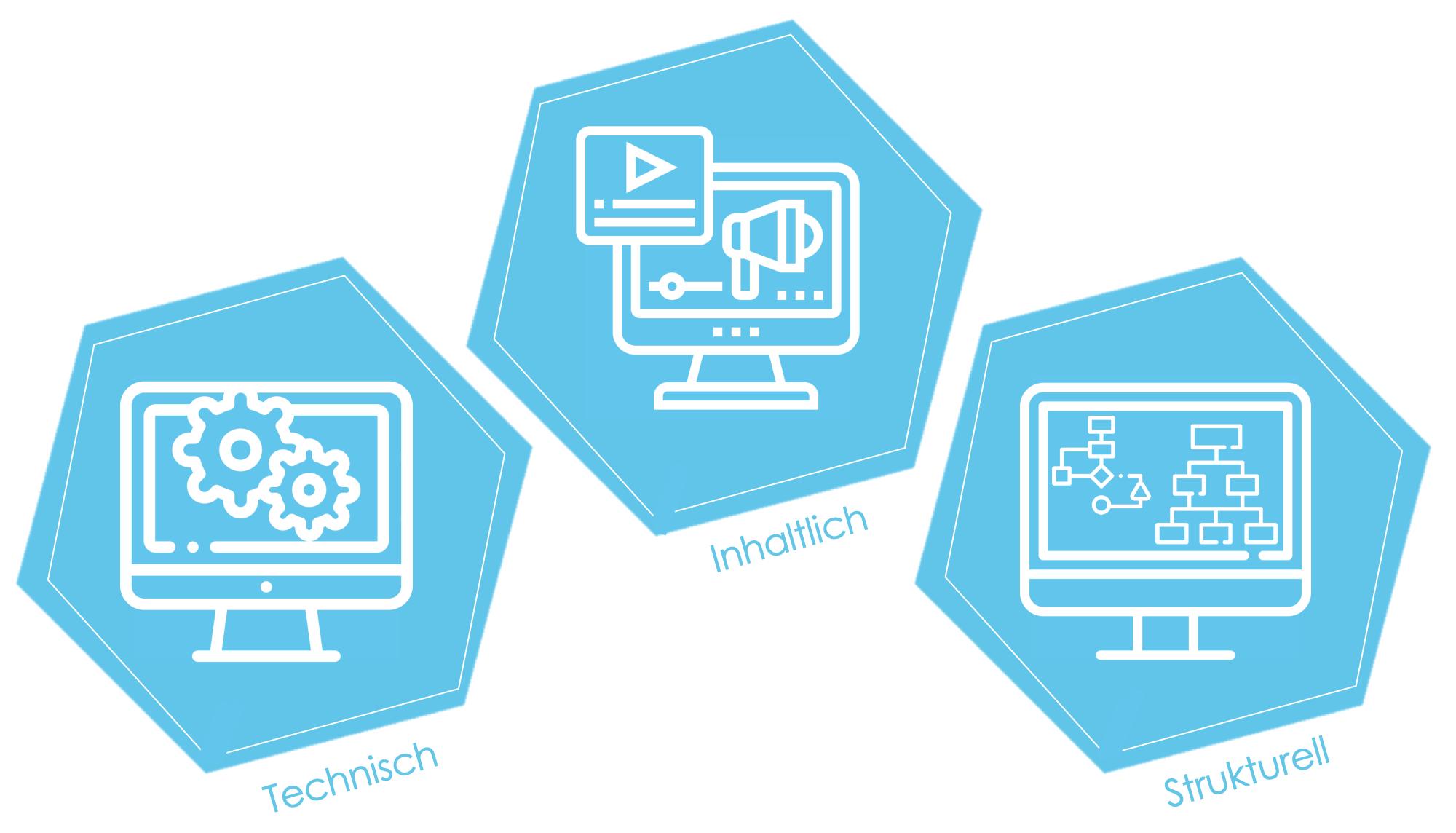Teilbereiche der OnPage-Optimierung