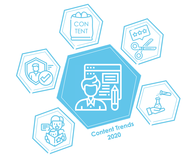 Content Trends 2020