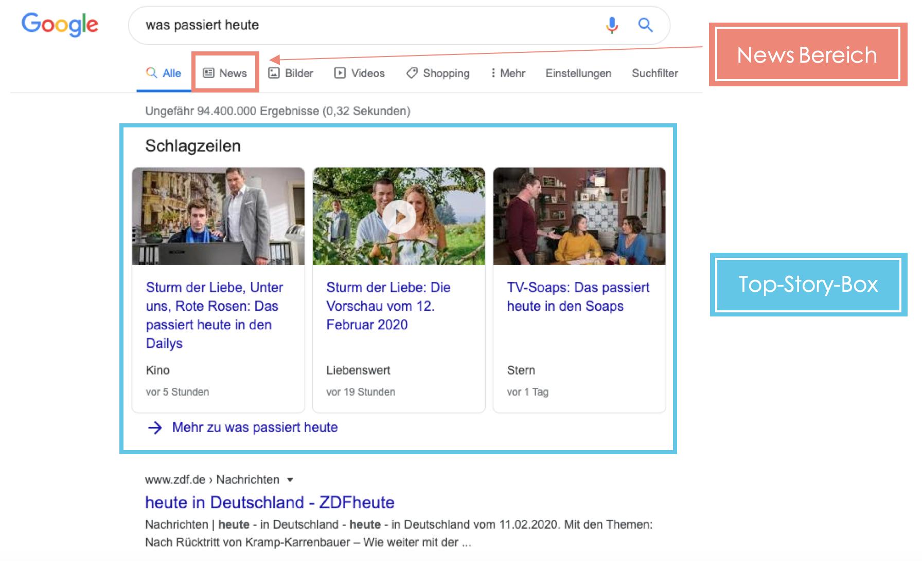 Google News-Sparte