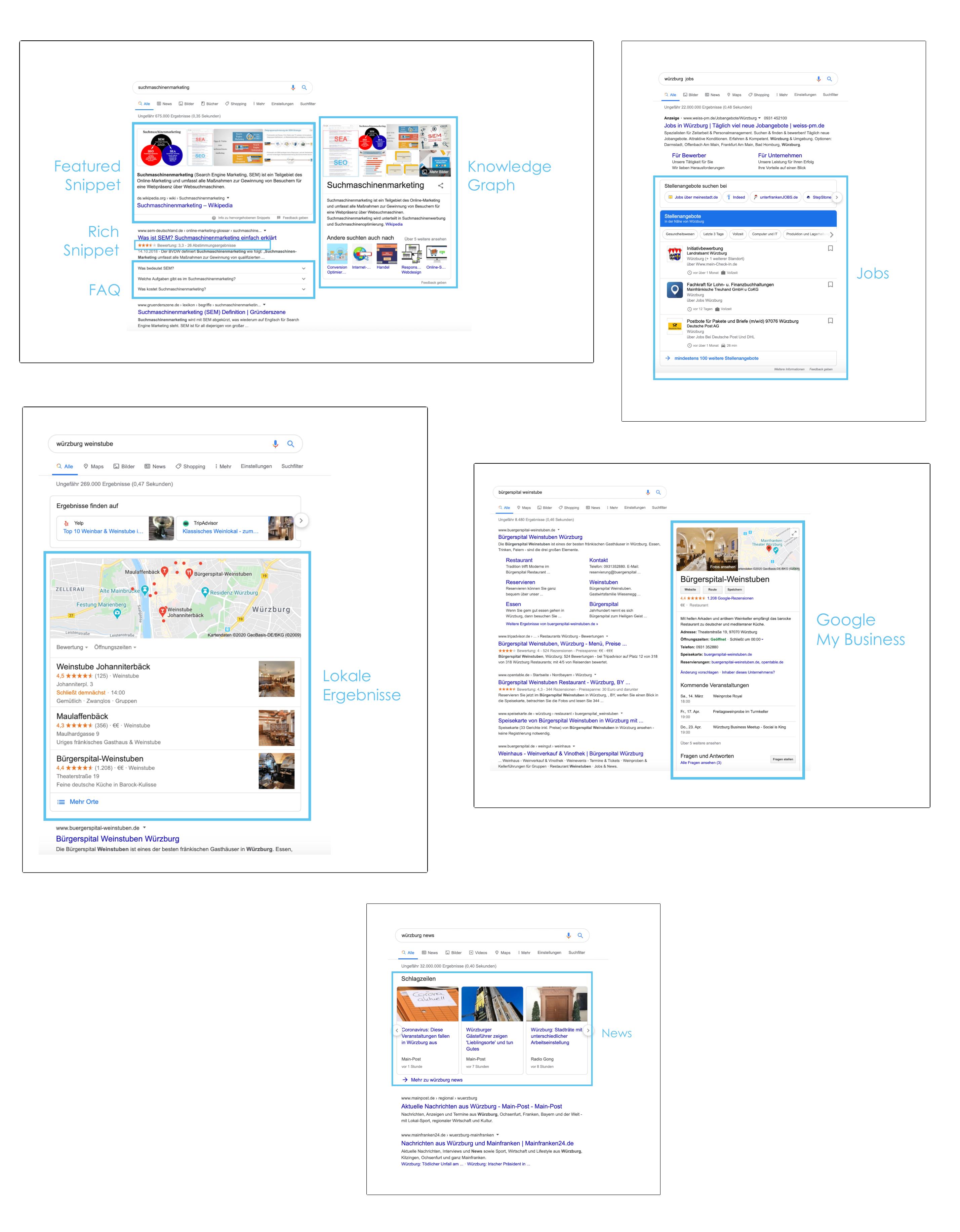 Arten von SERP-Snippets in den organischen Suchergebnissen