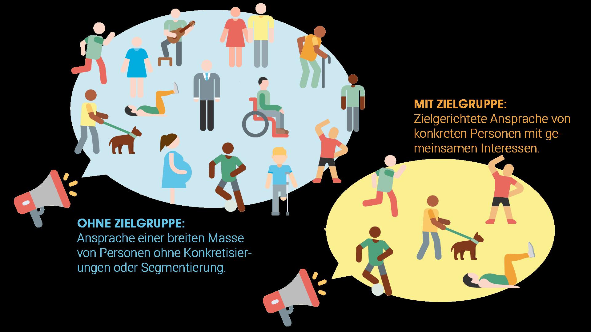 Ohne Zielgruppe wird eine breite Masse an Menschen angesprochen. Mit Zielgruppe eine konkrete Anzahl an Personen mit gleichem Interesse.