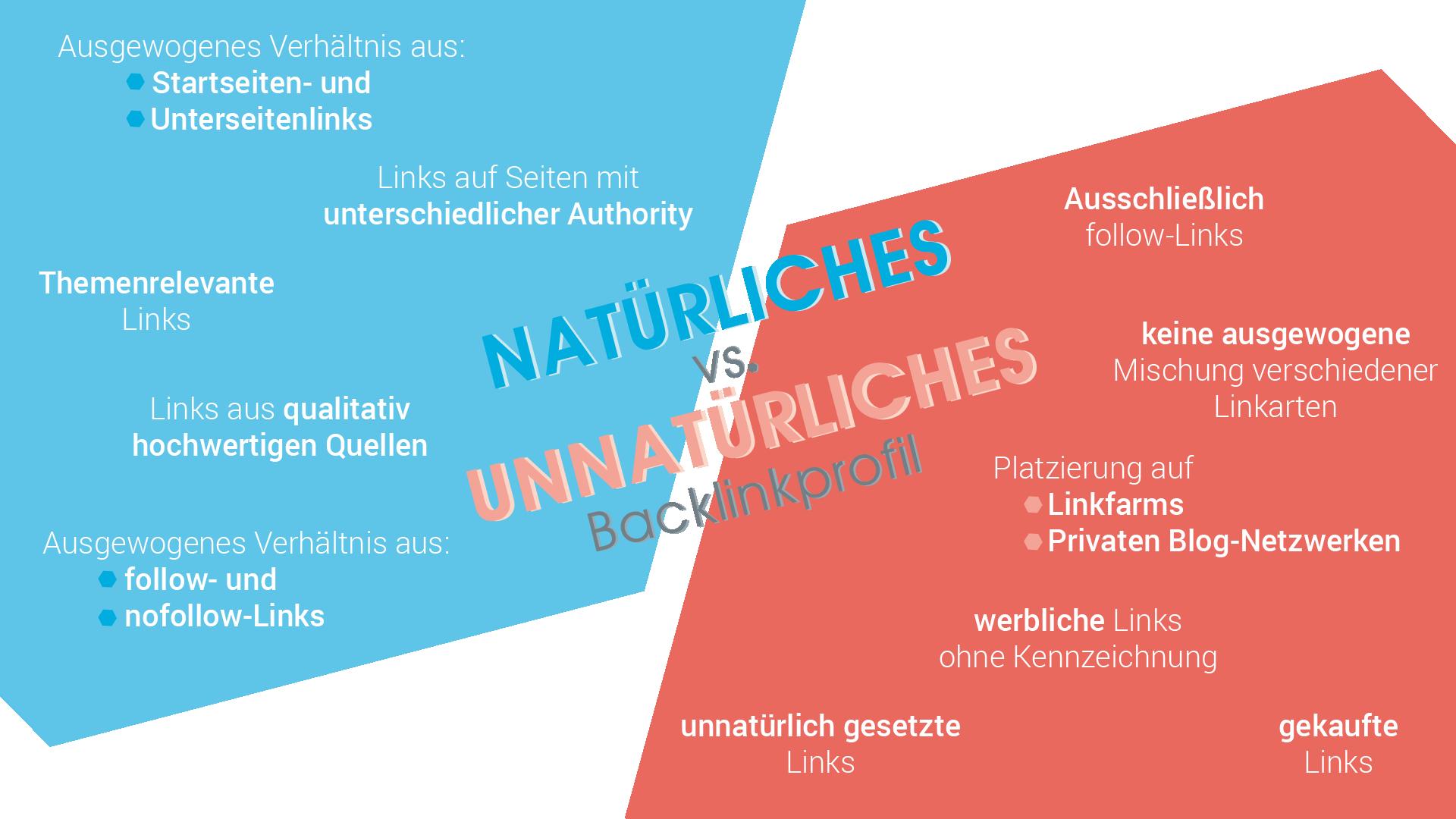 Natürliches vs. unnatürliches Backlinkprofil - ein direkter Vergleich