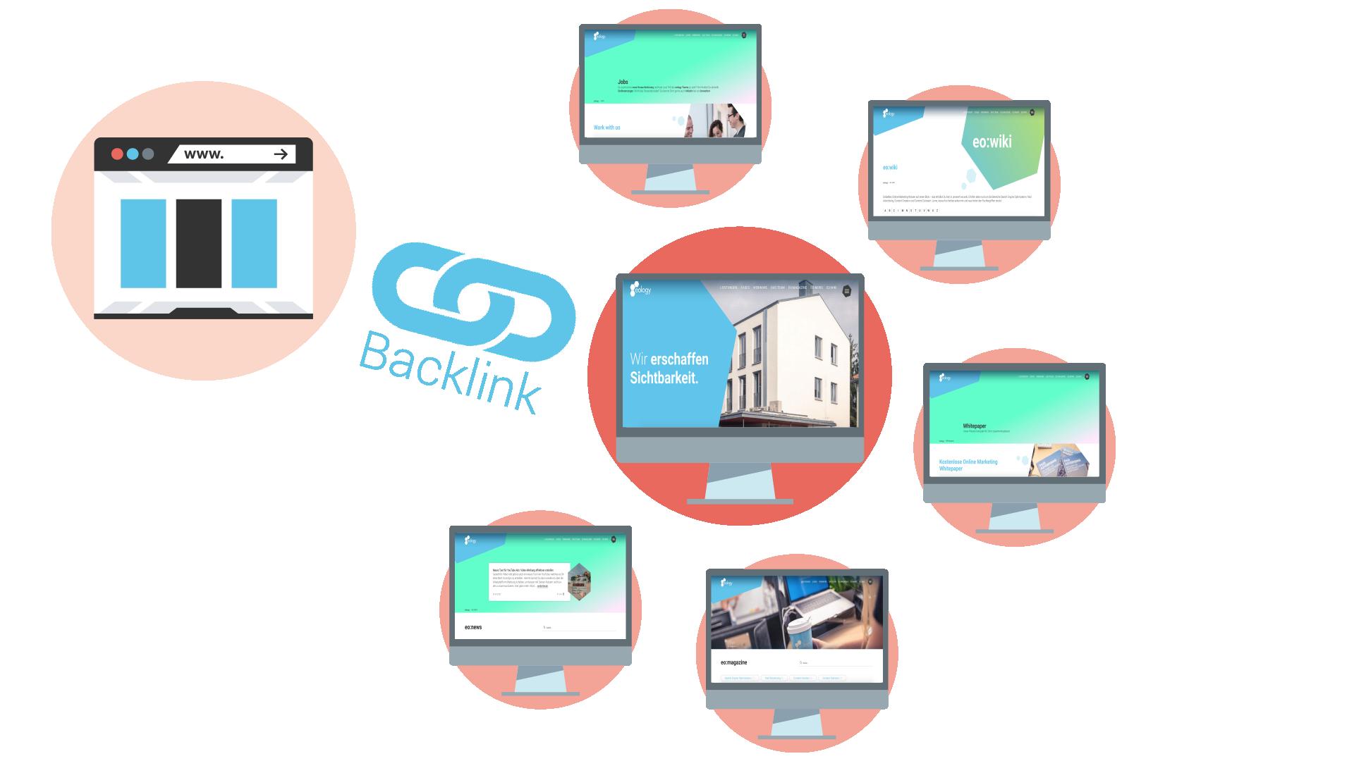 Wie entstehen Backlinks?