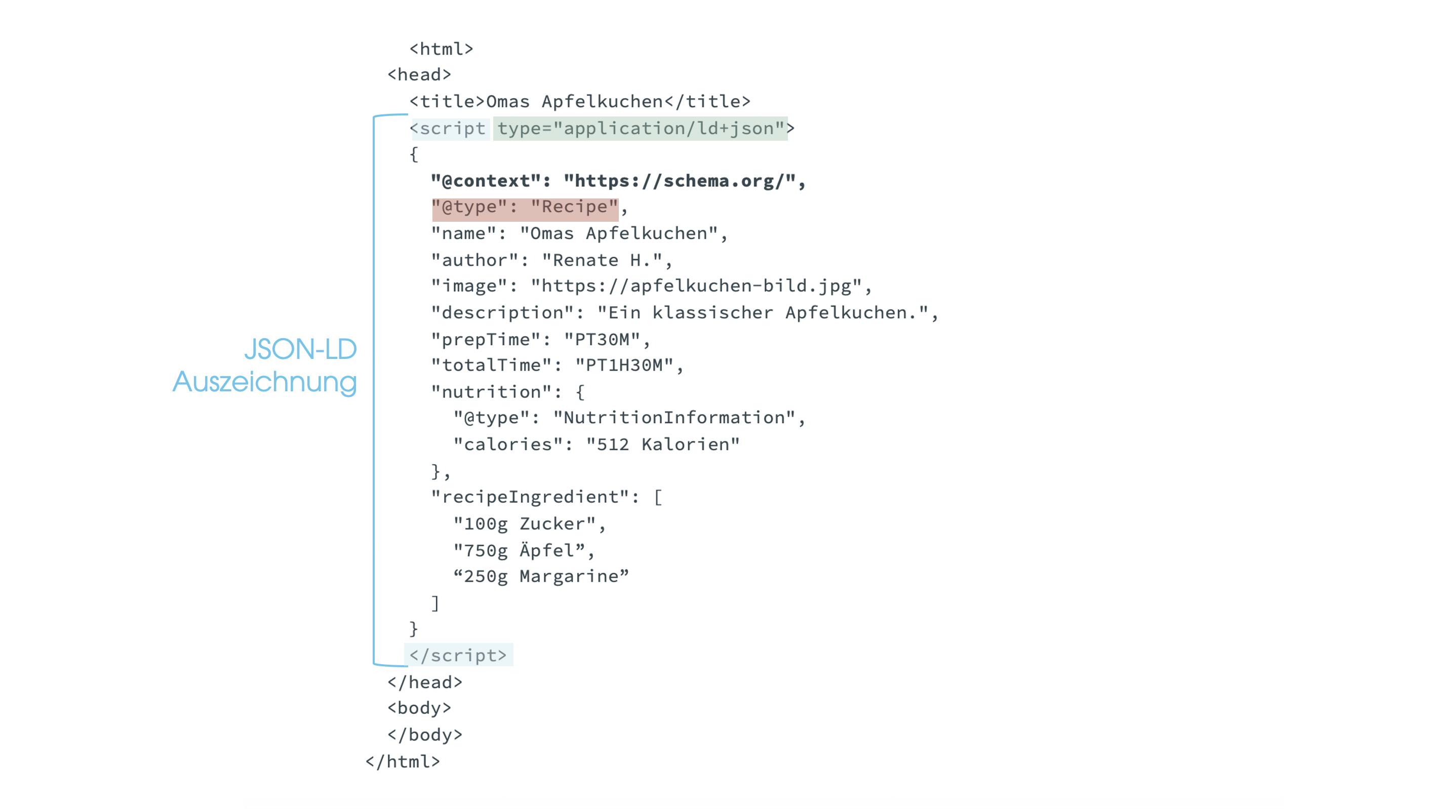 Auszeichnung eines Kuchenrezepts mit strukturierten Daten im JSON-LD Format.