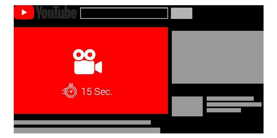 Die Grafik zeigt eine schematische Platzierung einer nicht überspringbaren In-Stream-Ad. Diese wird vor dem Abspielen des Videos angezeigt und darf maximal 15 Sekunden lang sein.