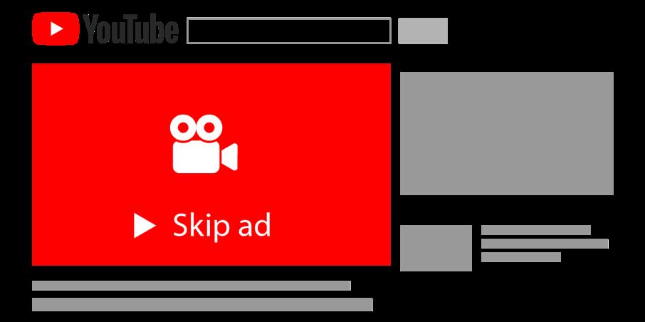 Die Grafik zeigt eine schematische Platzierung einer überspringbaren In-Stream-Ad. Diese wird vor dem Abspielen des Videos angezeigt und kann nach 5 Sekunden übersprungen werden.