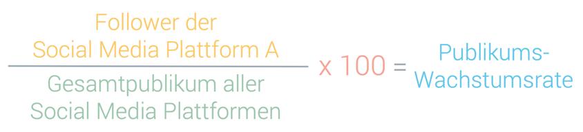 Berechnung der Publikums-Wachstumsrate