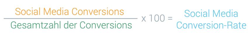 Berechnung der Social Media Conversion Rate