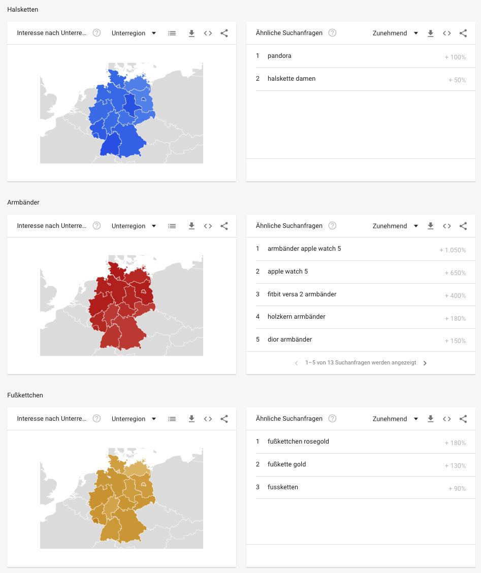 Aufteilung der einzelnen Keywords in entsprechenden Regionen