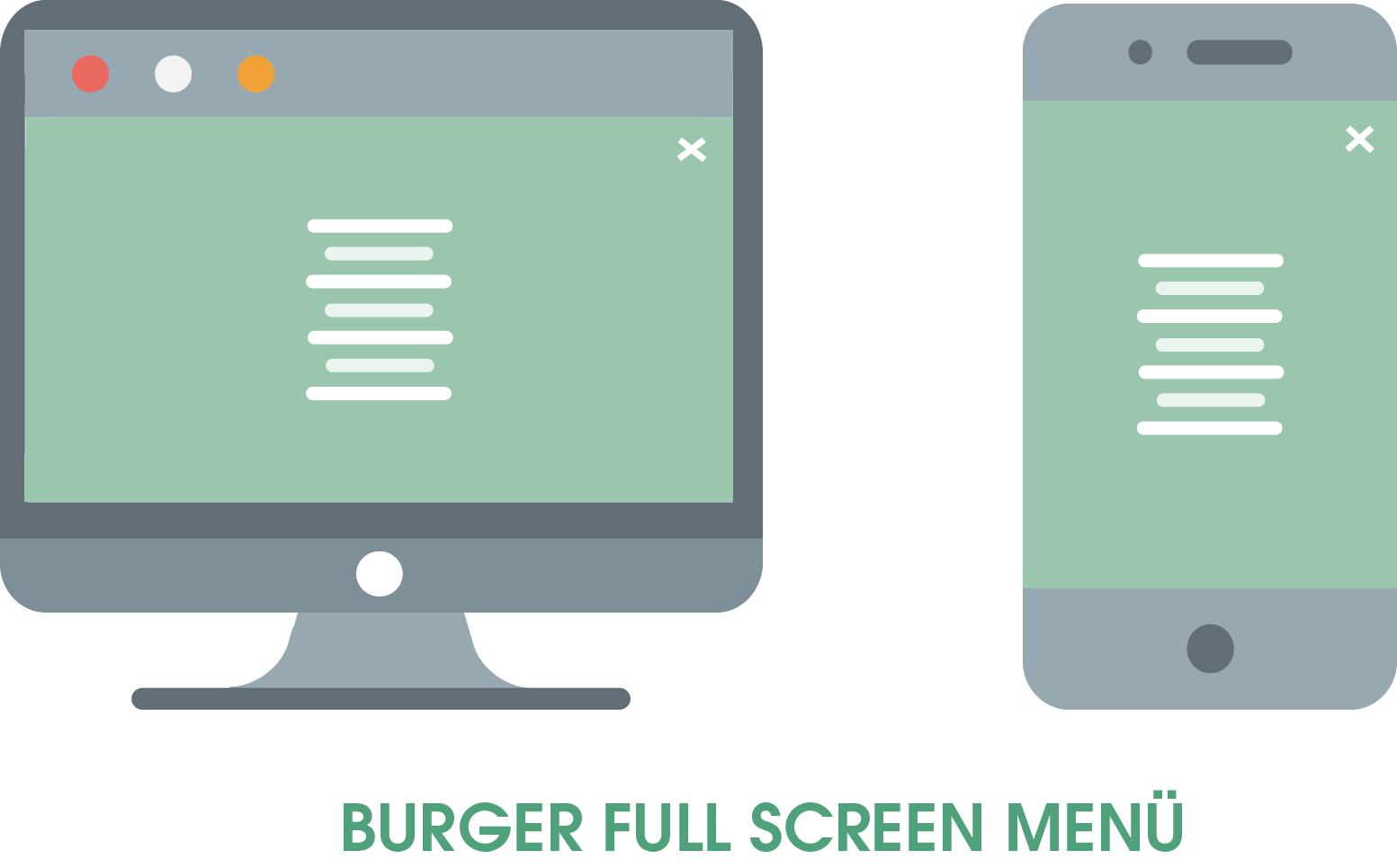 Zu sehen ist das Burger Full Screen Menü, welches sich nach dem Anklicken des Burger-Symbols (zu erkennen an den drei übereinandergestapelten Balken) über den kompletten Bildschirm ausbreitet.