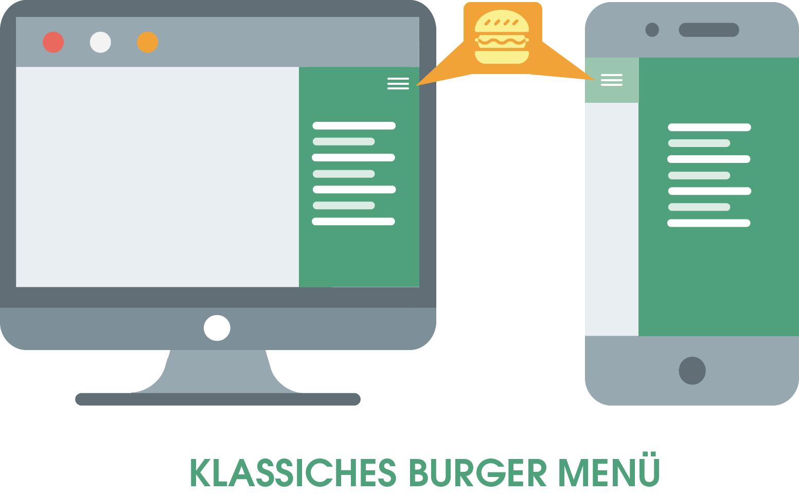 Hier findest Du eine schematische Darstellung des klassischen Burger Menüs. Zu erkennen ist dieses an den drei übereinander gestapelten Balken. Klickt ein Nutzer auf dieses Symbol öffnet sich das Menü in Form einer vertikalen Navigation.