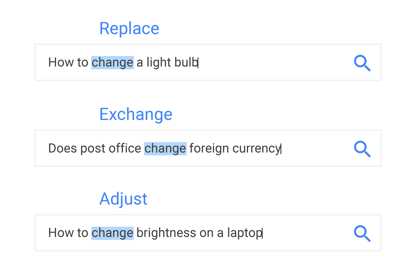 Google nutzt Sprachmodelle, um die semantischen Zusammenhänge einzelner Wörter zu erkennen und so die Bedeutung besser zu entschlüsseln