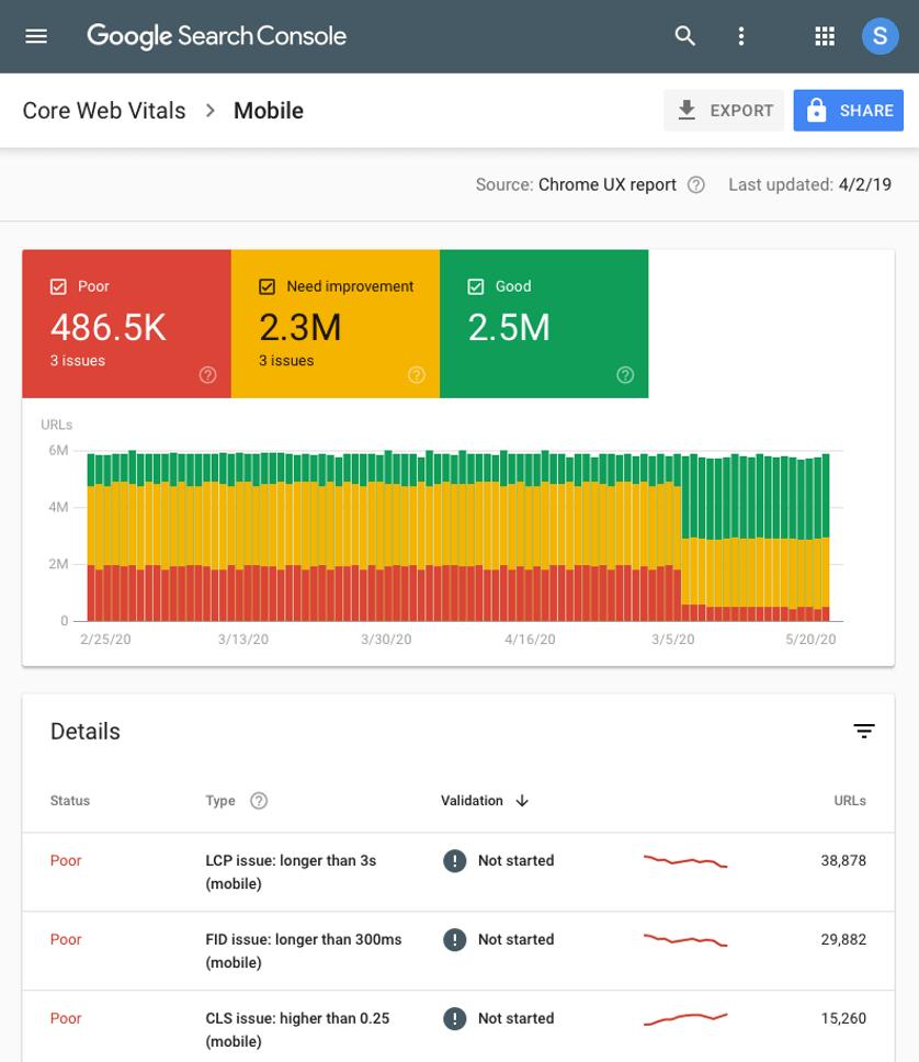Das Bild zeigt einen Ausschnitt der Google Search Console. Im Abschnitt Core Web Vitals kannst Du hier einen Bericht abrufen, der Dir den Stand aller Metriken aufzeigt.
