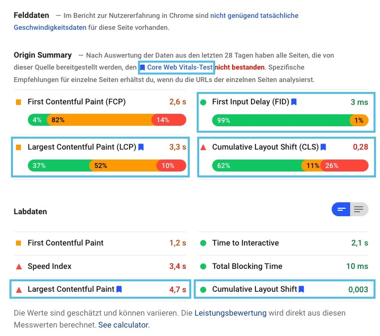 Das Bild zeigt einen Screenshot des PageSpeed Insights-Tools. Hier siehst Du mit blau gekennzeichnet alle Core Web Vital-Metriken.