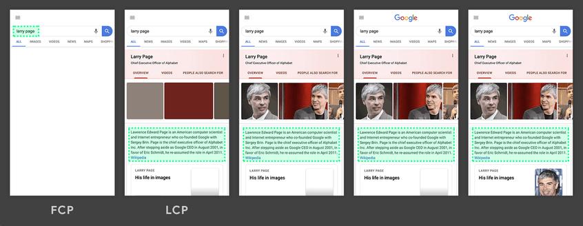 Das Bild zeigt unterschiedliche Screenshots, die die Googlesuche im Aufbau zeigen. Auf dem ersten Bild ist nur die Suchleiste und die dort eingegebene Suche zu sehen. Zu diesem Zeitpunkt ist die Suchanfrage das größte Element der Seite. Im zweiten Bild ist die Suchseite schon etwas mehr geladen. Hier ist der Textblock das größte Element. Im weiteren Verlauf des Ladeprozesses laden auch die Bilder des Suchergebnisses. Da diese für sich gesehen jedoch nicht größer sind, als der Textblock, bleibt dieser der größte Content der Seite. Aus diesem Grund ist der LCP erreicht, sobald der Textblock fertig geladen hat (hier Bild 2 von 5).