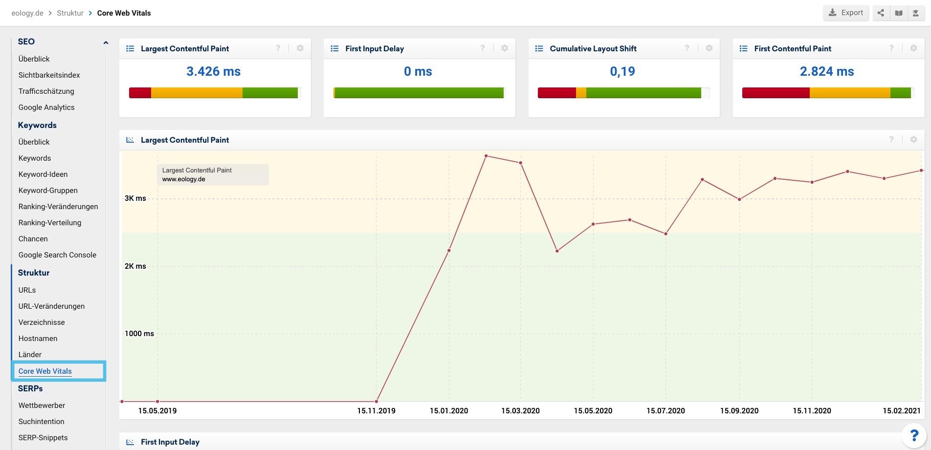 """Auf dem Bild ist ein Screenshot der Funktion """"Core Web Vitals"""" von Sistrix zu finden. Diese findest Du im Reiter unter Struktur und dann der Unterkategorie """"Core Web Vitals"""" (blau markiert). Die Funktion zeigt Dir die einzelnen Metriken übersichtlich an. Zusätzlich erhältst Du zu jeder eine Grafik, die den historischen Verlauf der Metriken anzeigt."""