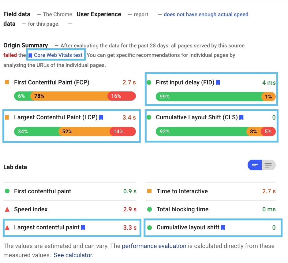 The image shows a screenshot of the PageSpeed Insights tool. Here you can see all Core Web Vital metrics marked in blue.