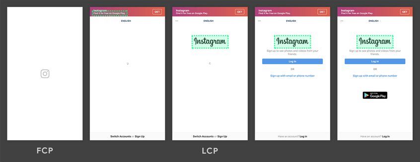"""The image shows different screenshots that show the login area of Instagram under construction. In the first image, only the Instagram logo can be seen. Already in the second image, the header loads, which is the largest content at this point. In the further course, the login field loads in addition to the """"Instagram"""" lettering. The lettering is the largest element here, which is why the LCP is reached as soon as this is loaded (here image 3 of 5)."""