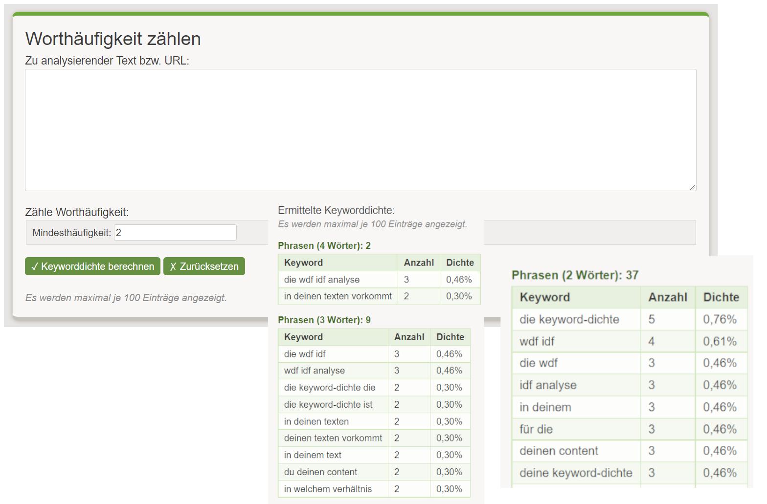 Grafische Darstellung der aufeinander folgenden Schritte des Textanalysetools von Gillmeister Software zur Messung der Keyword-Dichte