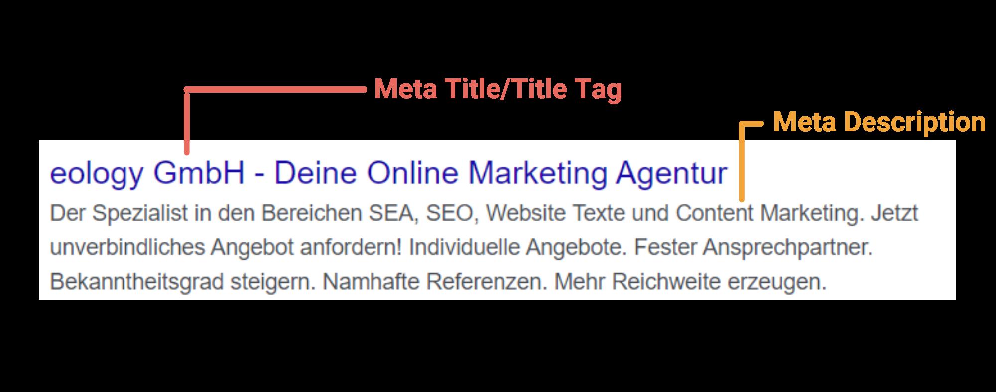 Die Grafik zeigt den Aufbau der Metadaten am Beispiel von eology in den Google SERPs. Als Meta Title/Title Tag wird eology GmbH - Deine Online Marketing Agentur angezeigt. In der Meta Description steht: Der Spezialist in den Bereichen SEA, SEO, Website Texte und Content Marketing. Jetzt unverbindliches Angebot anfordern! Individuelle Angebote. Fester Ansprechpartner. Bekanntheitsgrad steigern. Namhafte Referenzen. Mehr Reichweite erzeugen.